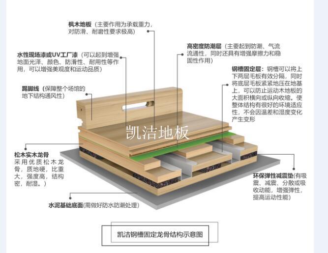 钢槽固定结构