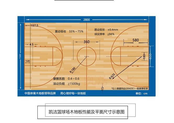 凱潔籃球場木地板性能參數