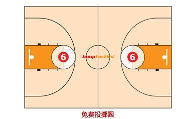 教你一眼识别篮球场的标记线