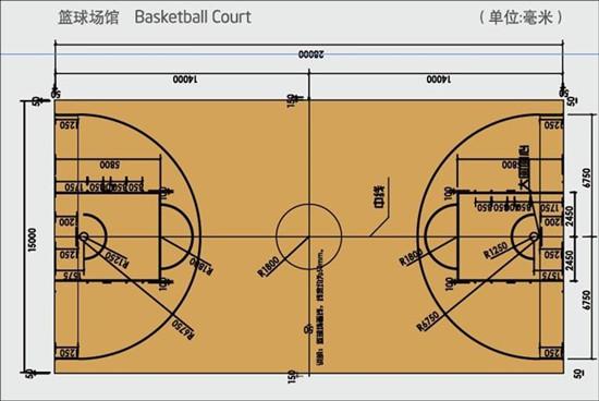 篮球场地标准划线图