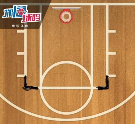 打这么多年球,你真的了解篮球场吗?