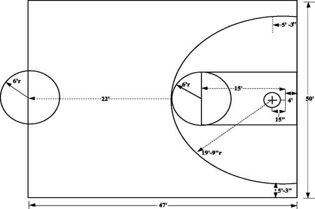 Half_basketball-法院图表