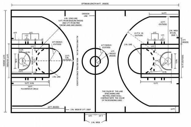 国际篮球场