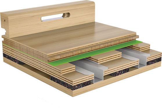 运动木地板结构,篮球场专用运动木地板结构